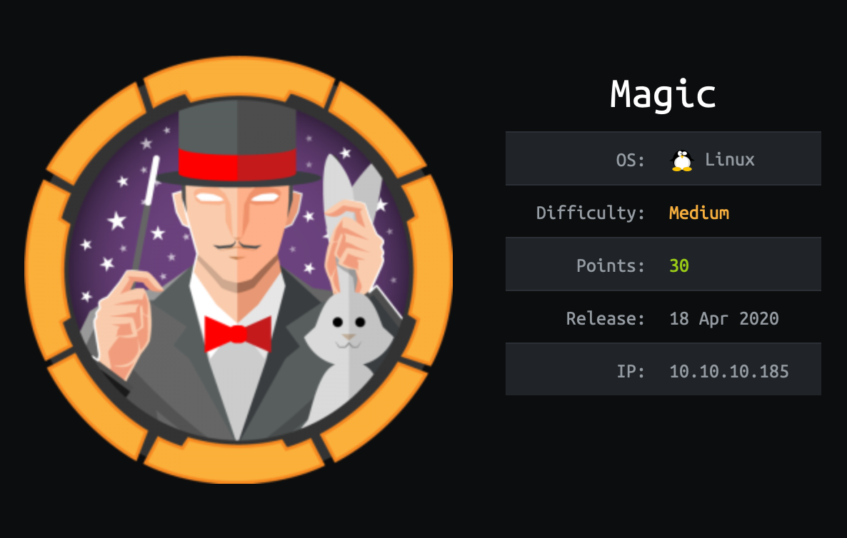 HackTheBox - Magic | Walkthrough